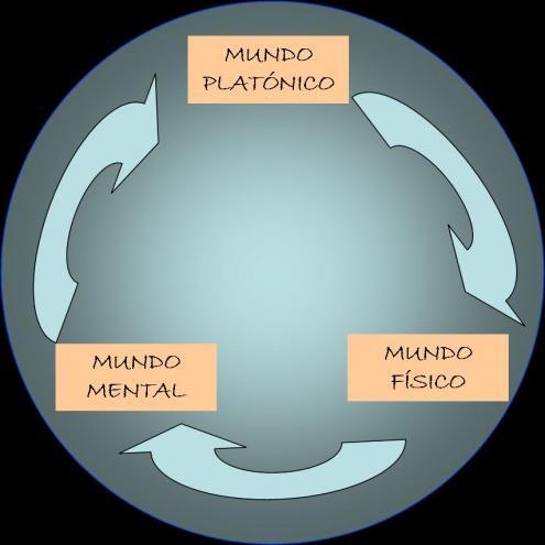 3mundos