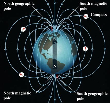 tierramagnetico