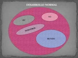 graficos maestro1