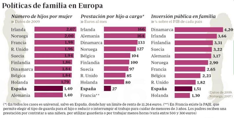 politicas_familia_europa