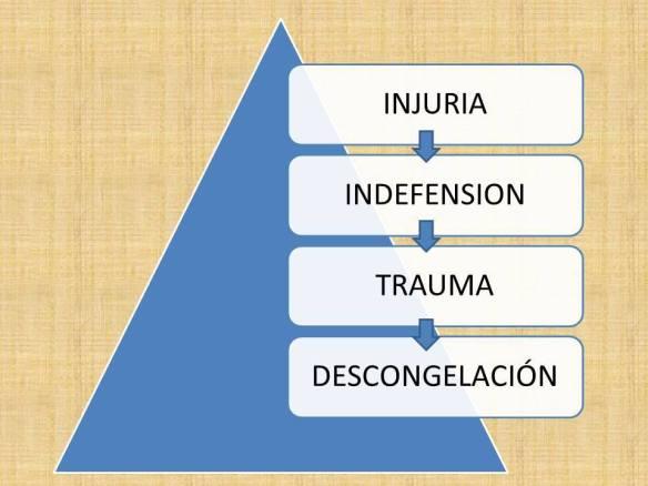 trauma-injuria.jpg